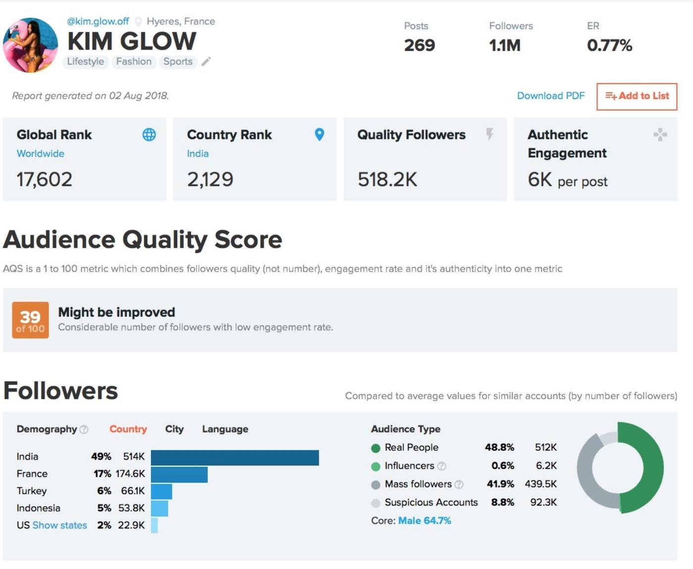 kim glow affich e cause de ses faux followers sur instagram. Black Bedroom Furniture Sets. Home Design Ideas