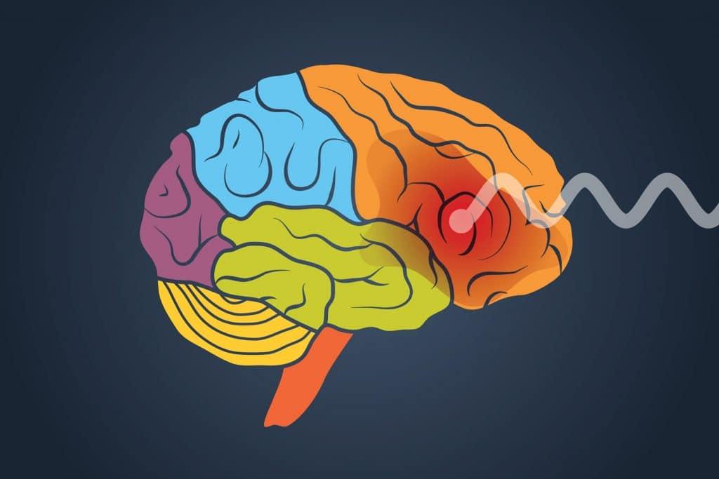 Quelle est l'addiction qui correspond à chaque signe du zodiaque ?
